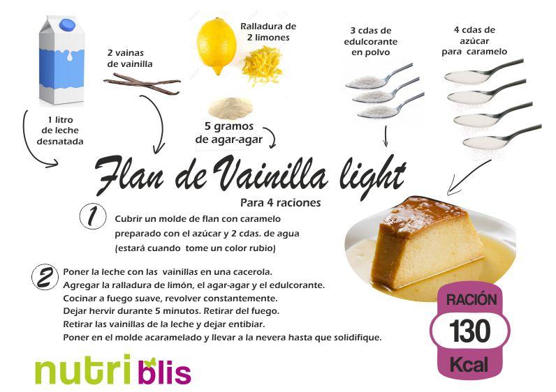 menu para comer durante la cuarentena flan de vainilla