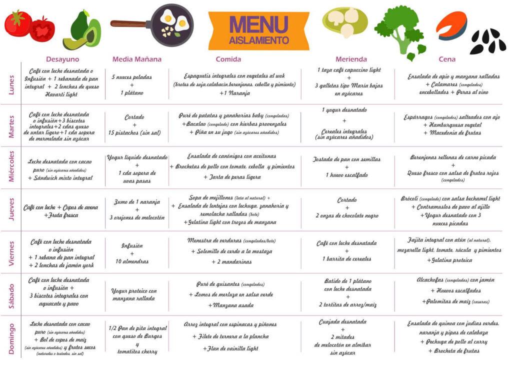 menu para comer durante la cuarentena